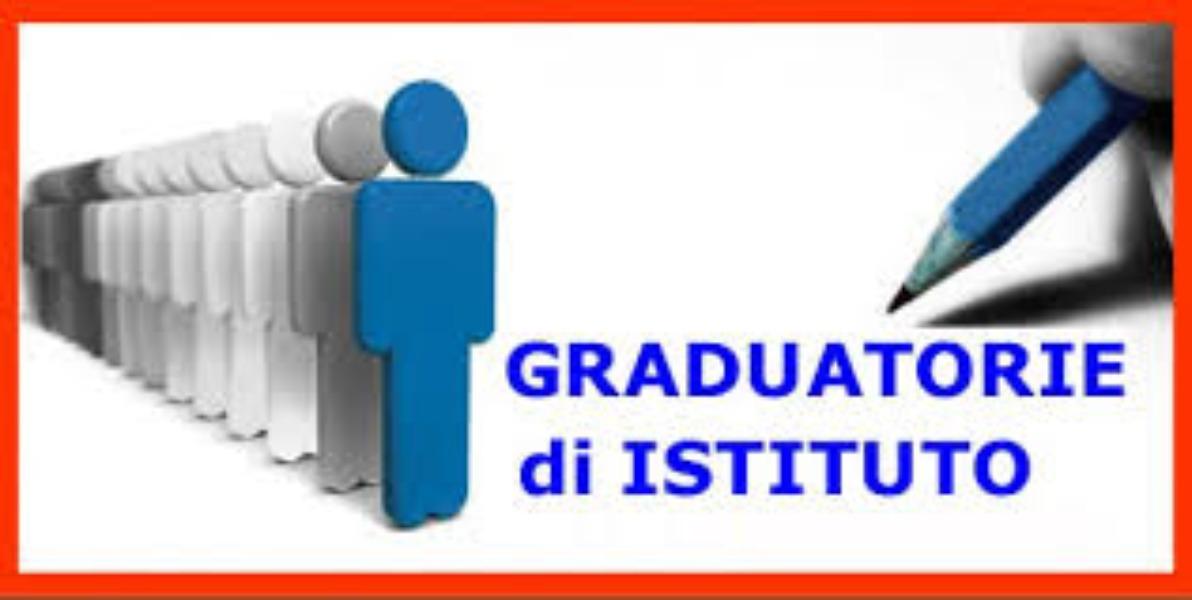 Graduatorie Personale Docente