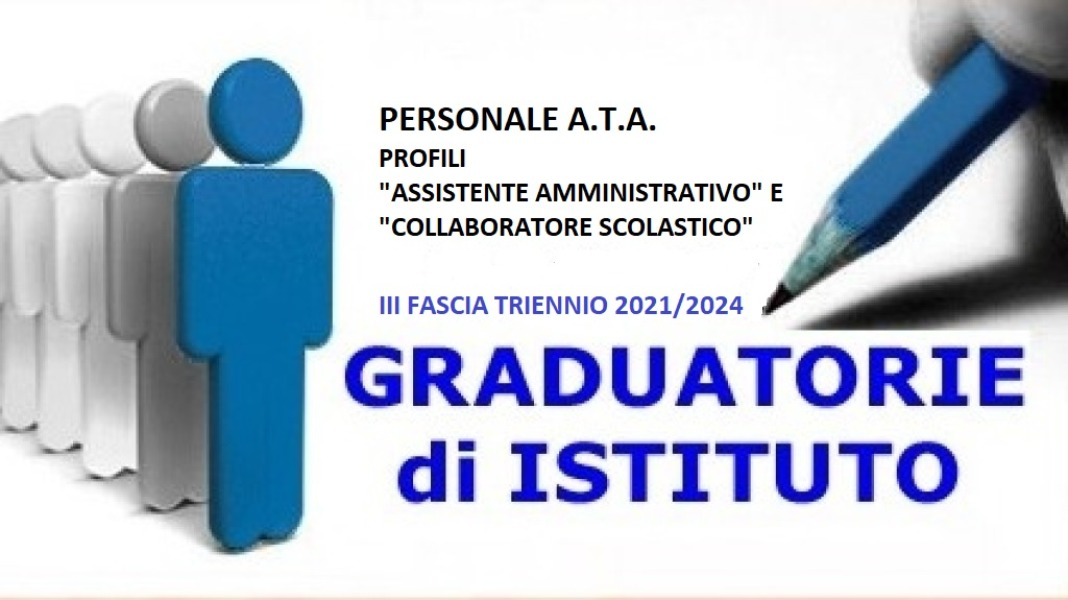 Avviso pubblicazione graduatorie provvisorie II...